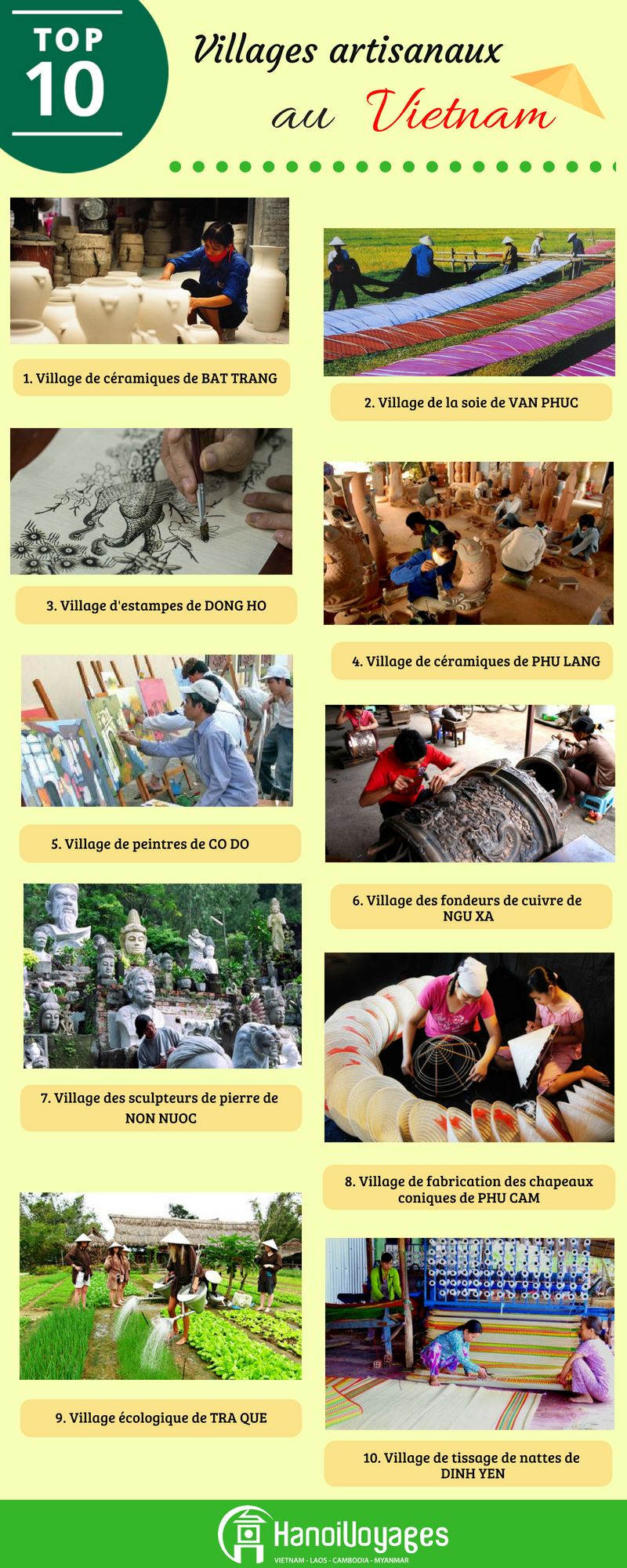 Top 10 villages artisanaux Vietnam - Âme du Vietnam